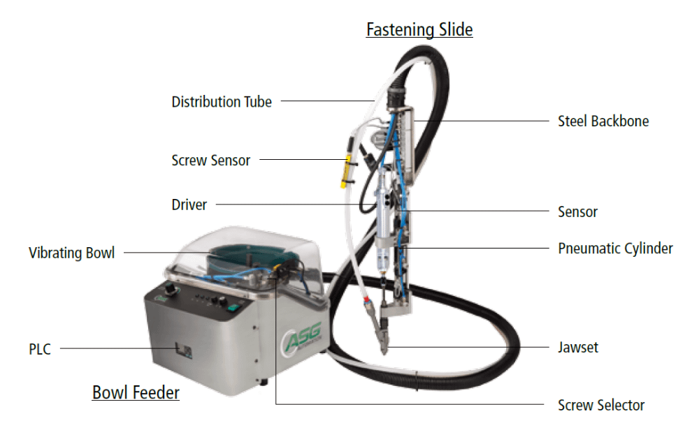 Integrated Automatic Screw Feeder System Details