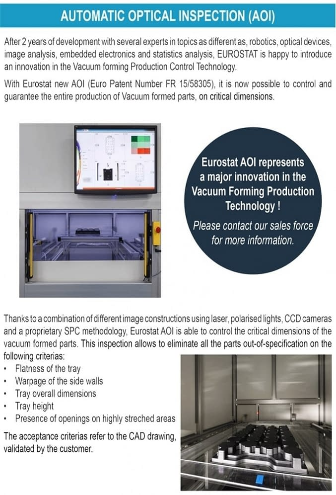 Automatic Optical Inspection