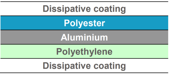 Static Shielding Bags layers