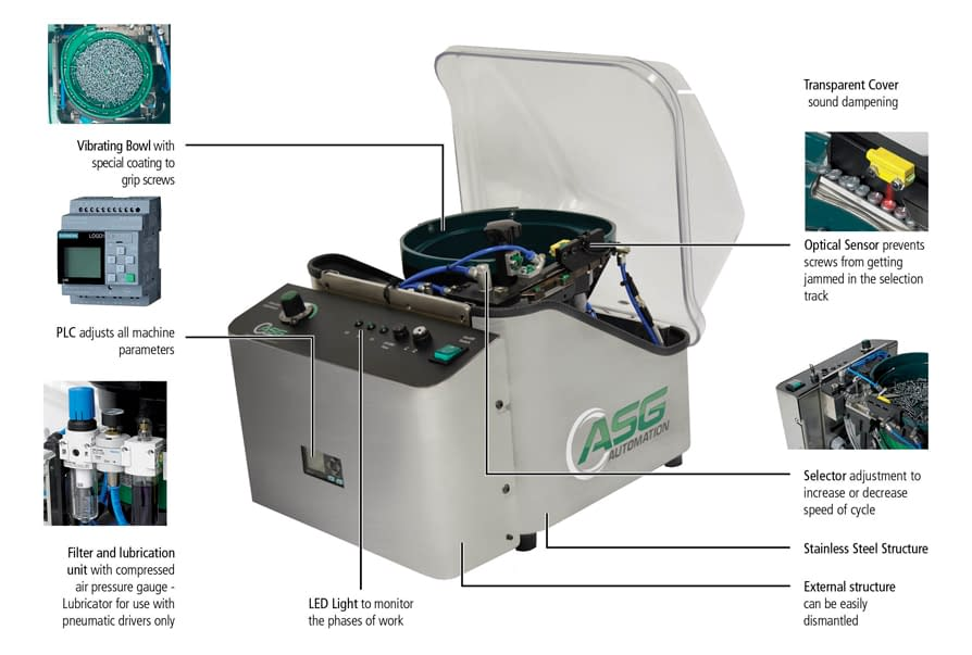 ASG Auto Feed system details of Vibrational Bowl, PLC, Filter and Lubrification Unit, Selector, Cover and Structure